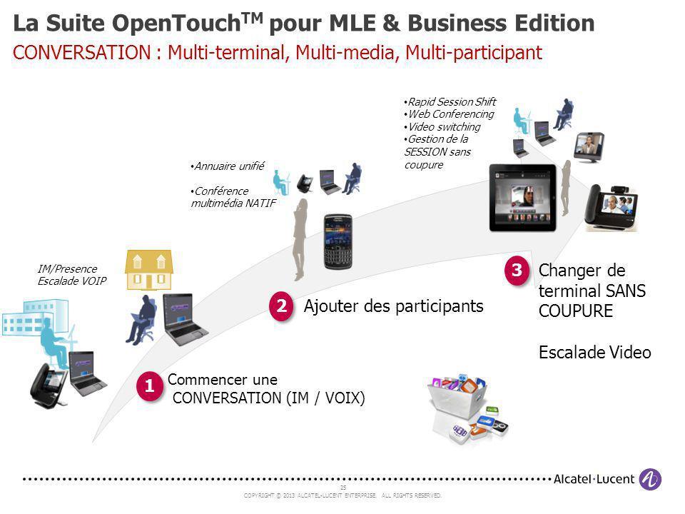 La Suite OpenTouchTM pour MLE & Business Edition