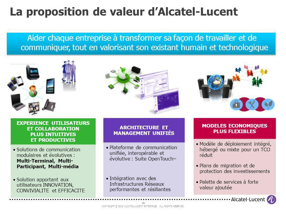 La proposition de valeur d'Alcatel-Lucent