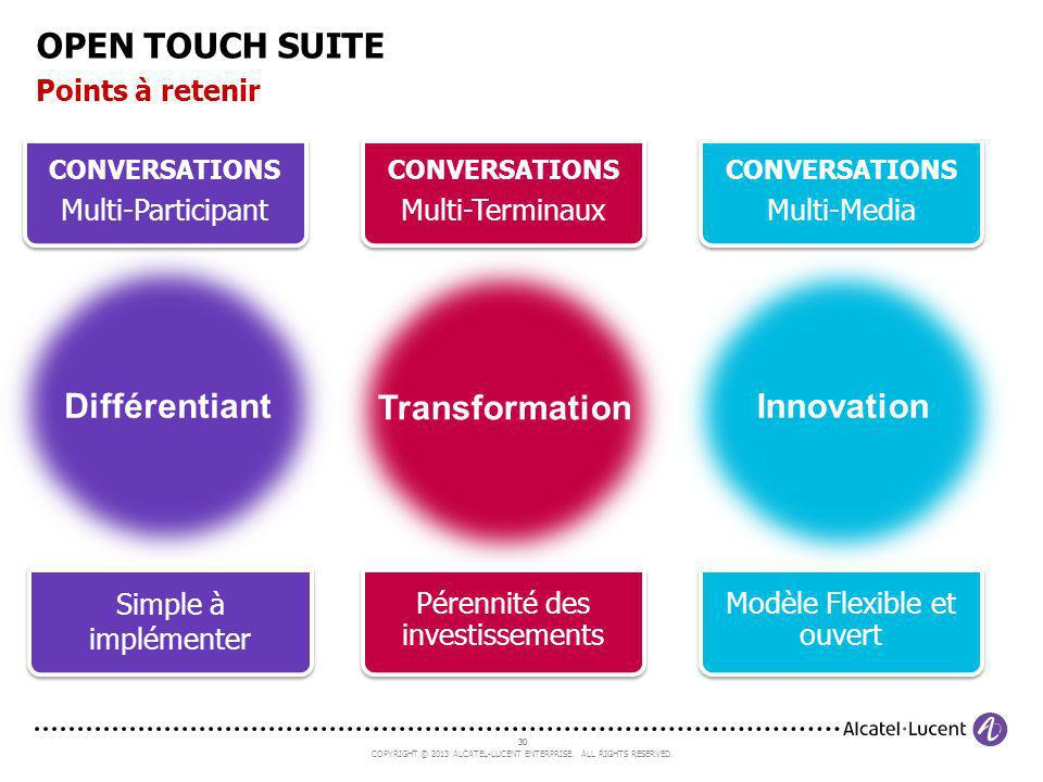 OPEN TOUCH SUITE Points à retenir