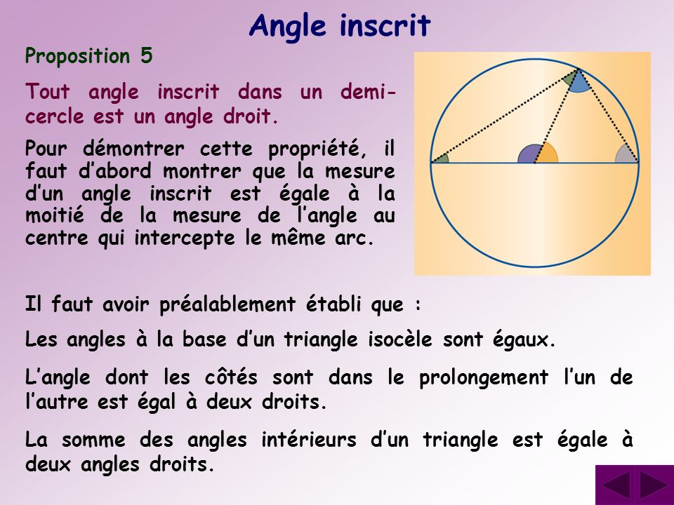 Angle inscrit Proposition 5