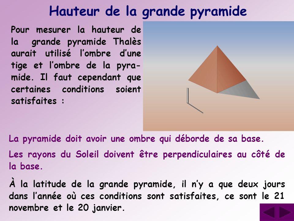 Hauteur de la grande pyramide