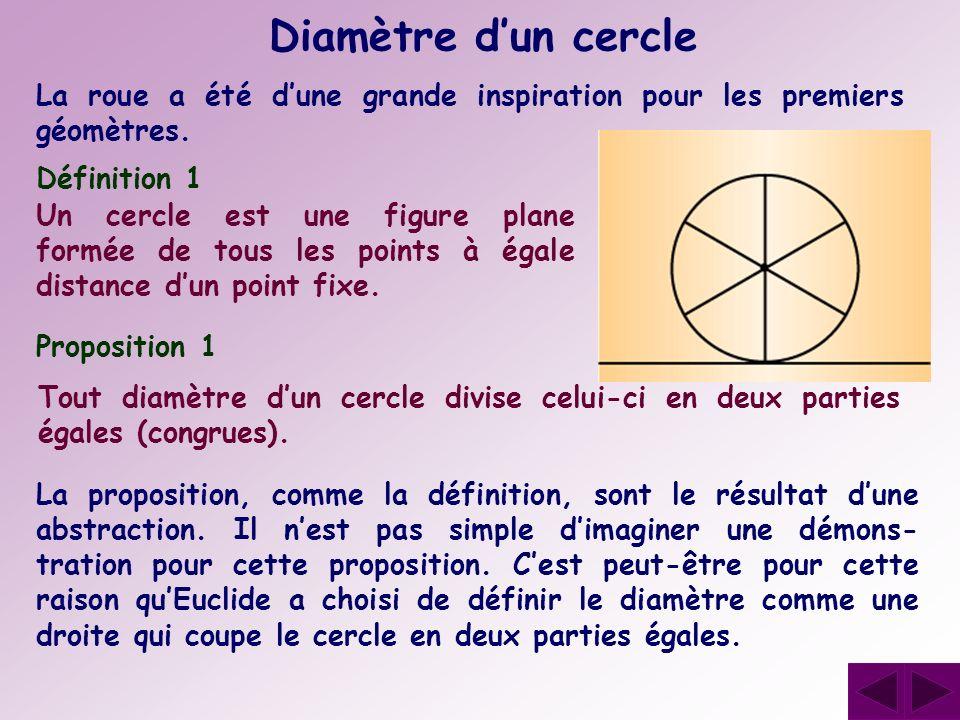 Diamètre d'un cercle La roue a été d'une grande inspiration pour les premiers géomètres. Définition 1.
