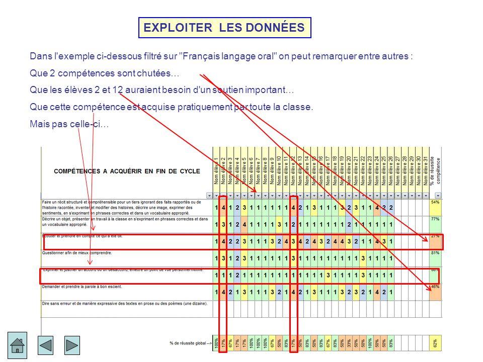 EXPLOITER LES DONNÉES Dans l exemple ci-dessous filtré sur Français langage oral on peut remarquer entre autres :