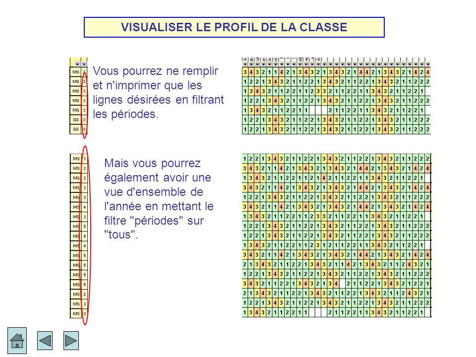 VISUALISER LE PROFIL DE LA CLASSE