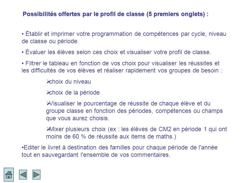 Possibilités offertes par le profil de classe (5 premiers onglets) :