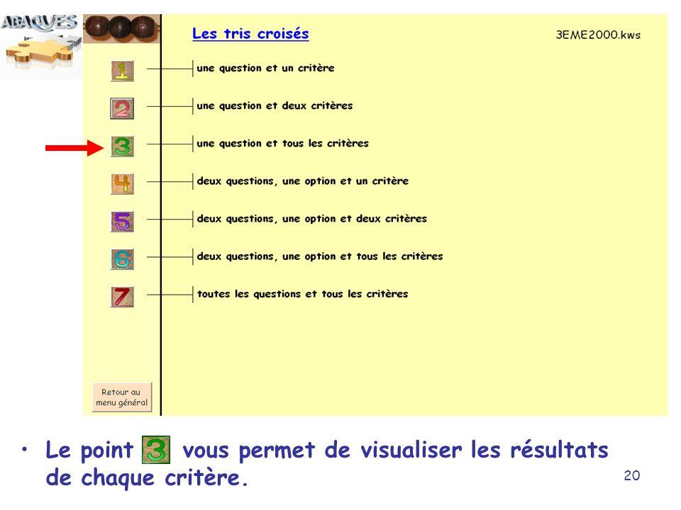 Le point vous permet de visualiser les résultats de chaque critère.