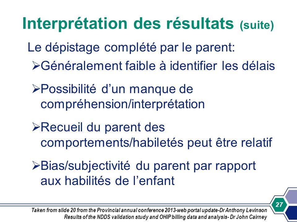 Interprétation des résultats (suite)