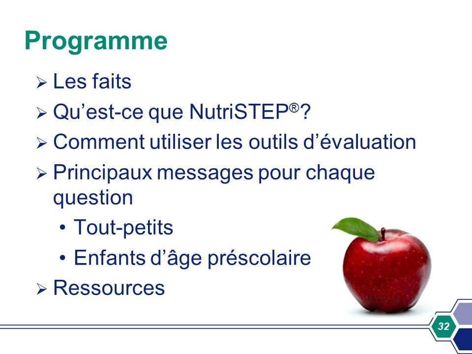 Programme Les faits Qu'est-ce que NutriSTEP®