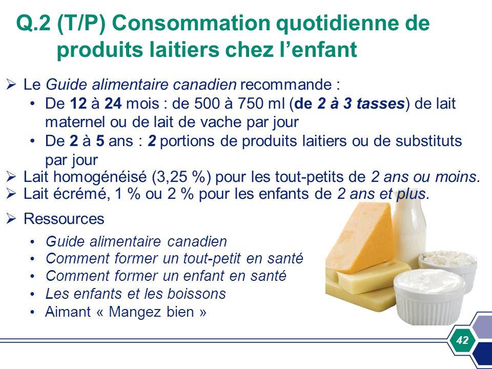 Q.2 (T/P) Consommation quotidienne de produits laitiers chez l'enfant