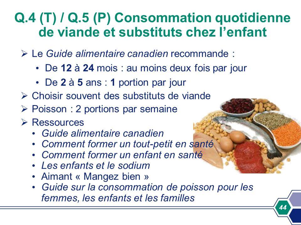 Q.4 (T) / Q.5 (P) Consommation quotidienne de viande et substituts chez l'enfant