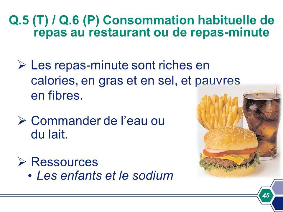 Q.5 (T) / Q.6 (P) Consommation habituelle de repas au restaurant ou de repas-minute