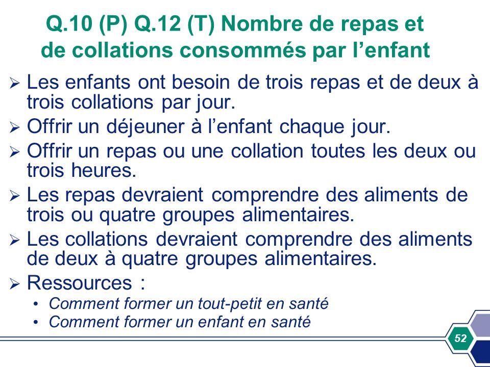 Q.10 (P) Q.12 (T) Nombre de repas et de collations consommés par l'enfant