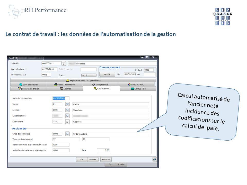 Le contrat de travail : les données de l'automatisation de la gestion