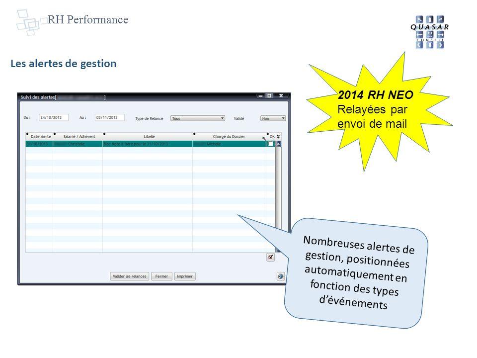 RH Performance Les alertes de gestion. 2014 RH NEO. Relayées par envoi de mail.
