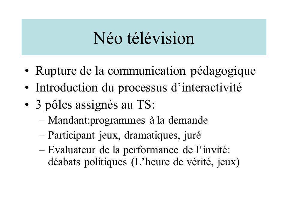 Néo télévision Rupture de la communication pédagogique