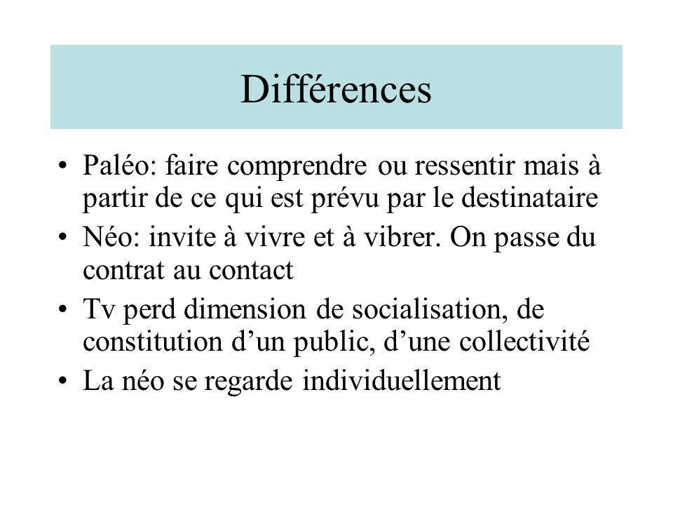 Différences Paléo: faire comprendre ou ressentir mais à partir de ce qui est prévu par le destinataire.