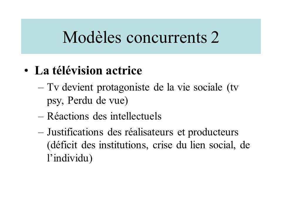 Modèles concurrents 2 La télévision actrice