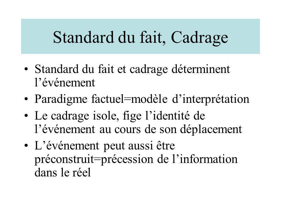 Standard du fait, Cadrage