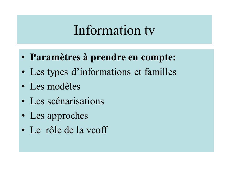 Information tv Paramètres à prendre en compte: