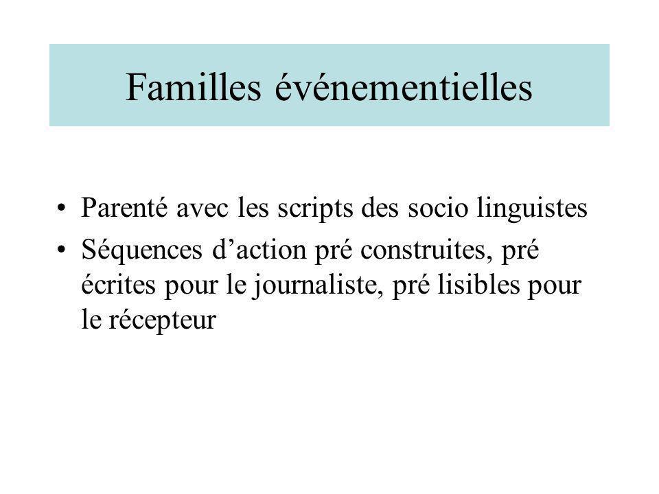 Familles événementielles
