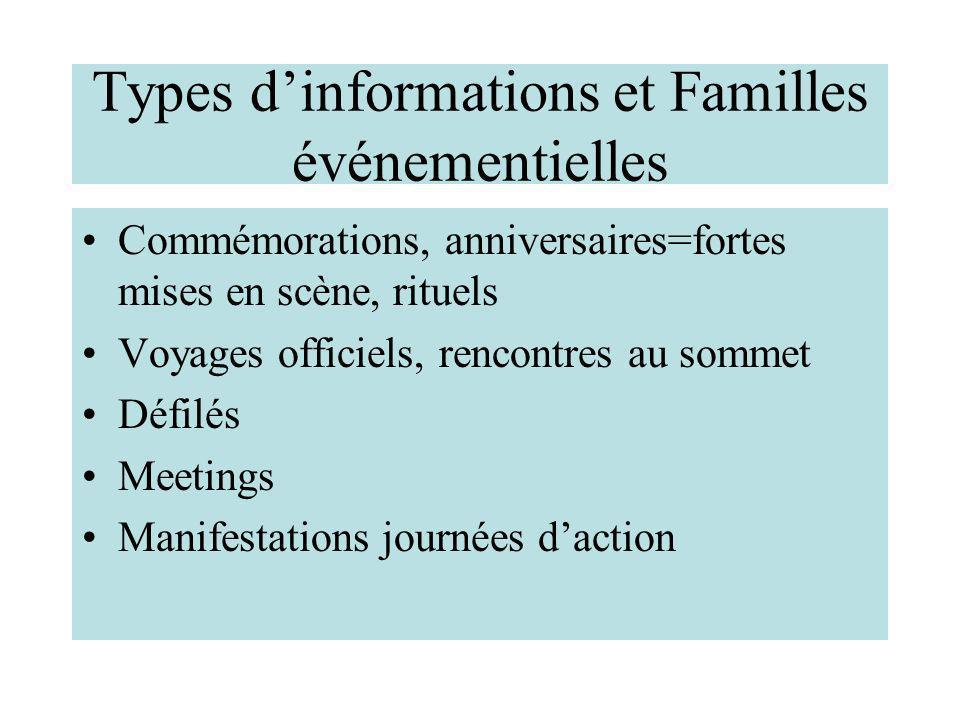 Types d'informations et Familles événementielles