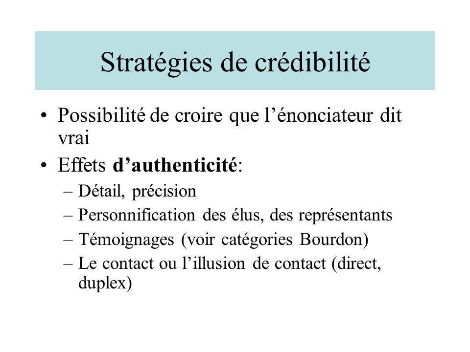 Stratégies de crédibilité