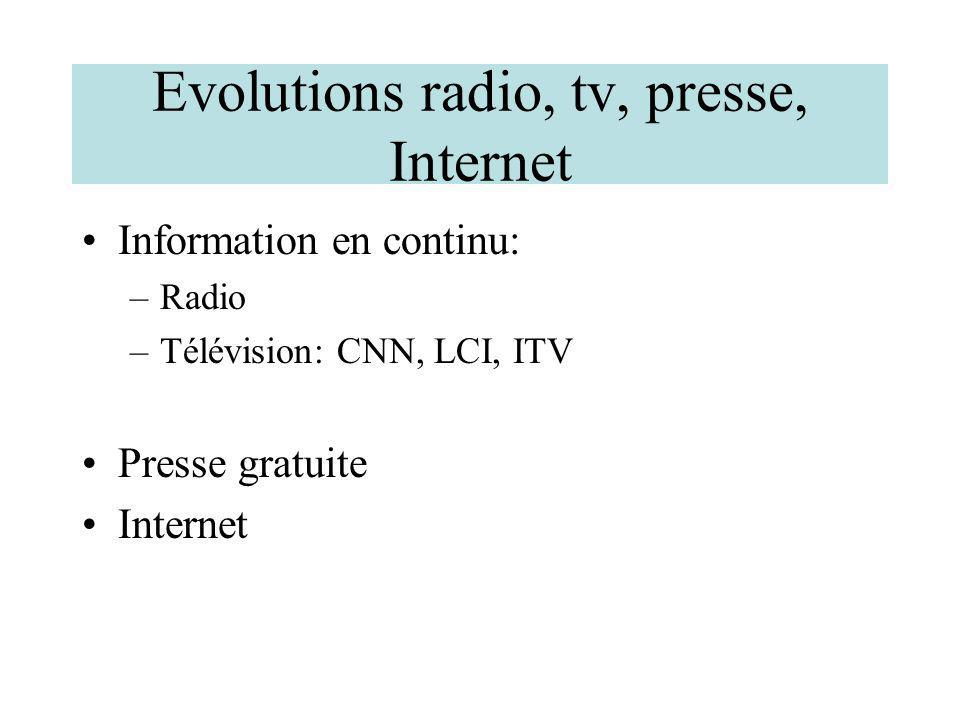 Evolutions radio, tv, presse, Internet