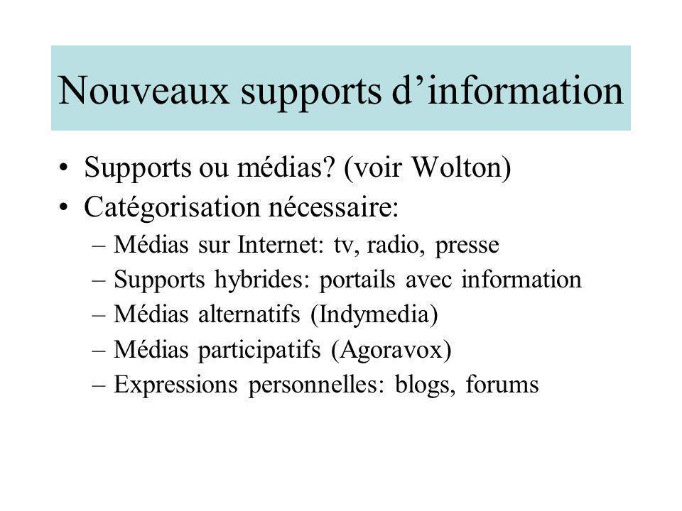 Nouveaux supports d'information