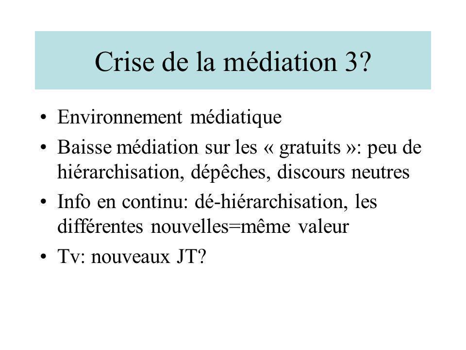 Crise de la médiation 3 Environnement médiatique
