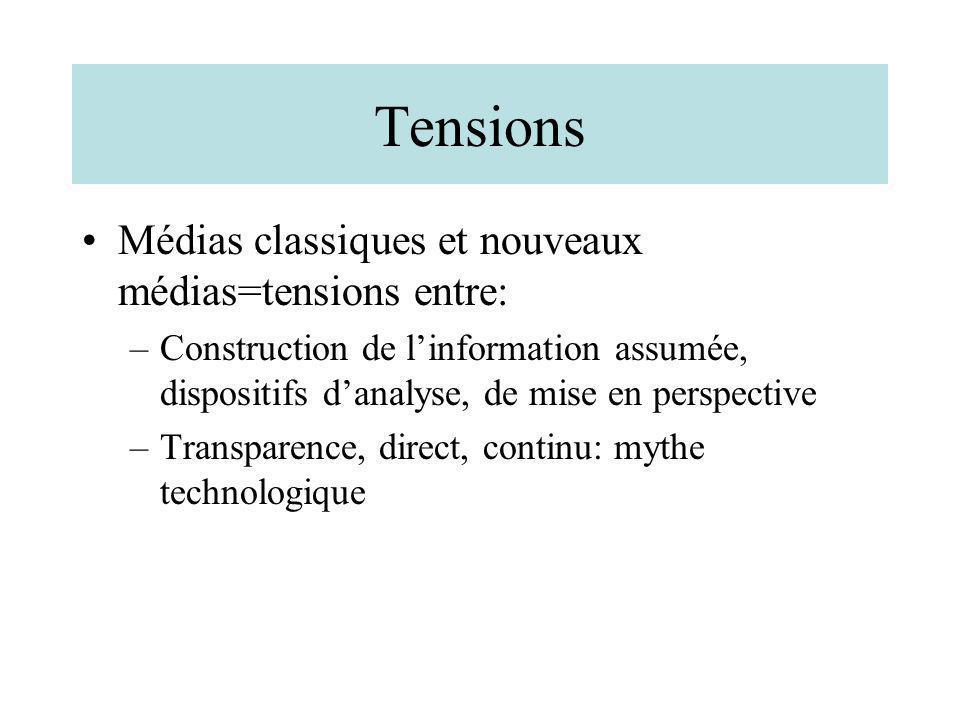 Tensions Médias classiques et nouveaux médias=tensions entre: