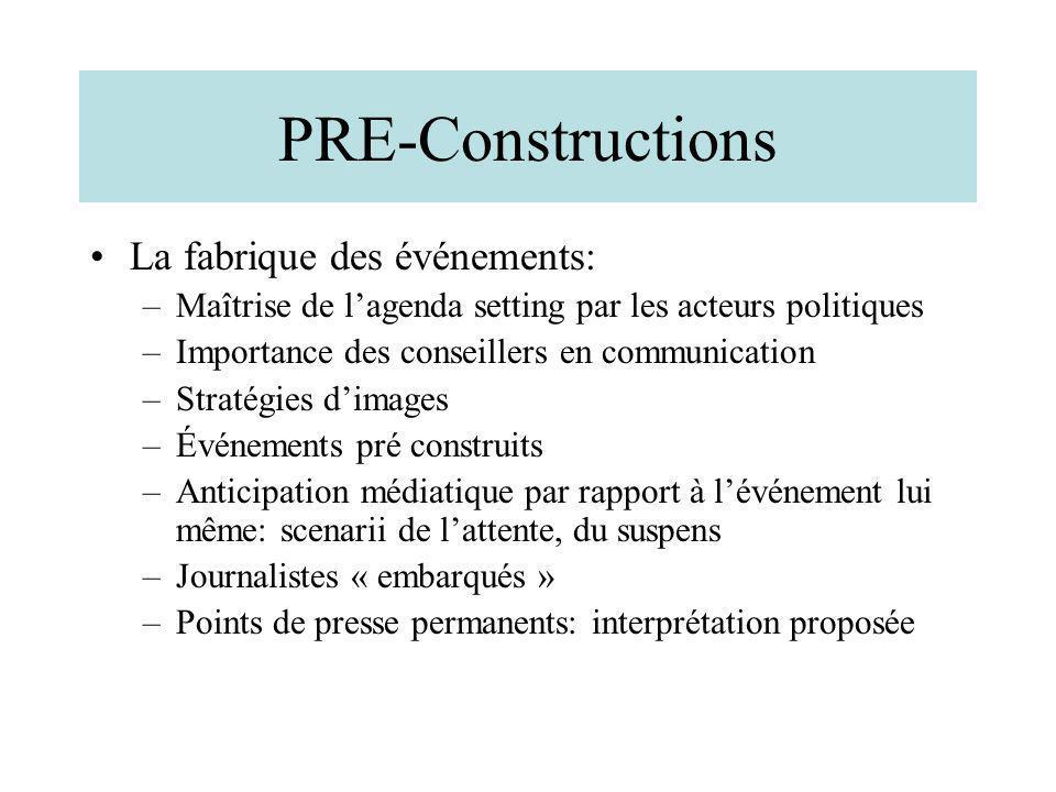 PRE-Constructions La fabrique des événements: