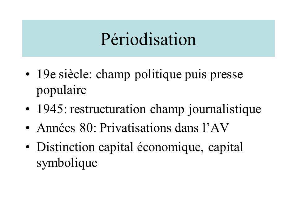 Périodisation 19e siècle: champ politique puis presse populaire