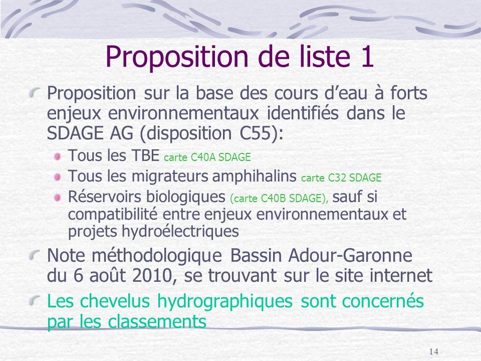 Proposition de liste 1 Proposition sur la base des cours d'eau à forts enjeux environnementaux identifiés dans le SDAGE AG (disposition C55):