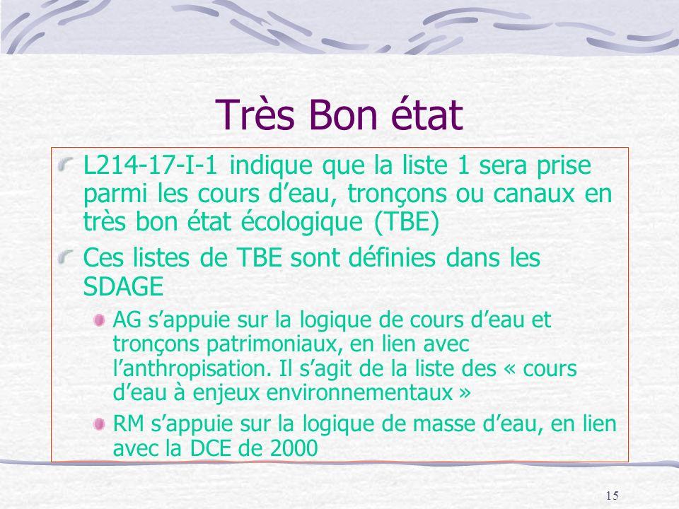 Très Bon état L214-17-I-1 indique que la liste 1 sera prise parmi les cours d'eau, tronçons ou canaux en très bon état écologique (TBE)
