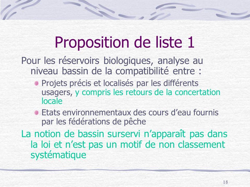 Proposition de liste 1 Pour les réservoirs biologiques, analyse au niveau bassin de la compatibilité entre :