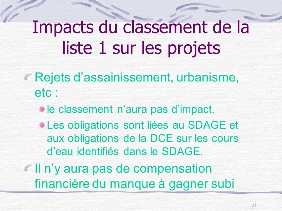 Impacts du classement de la liste 1 sur les projets