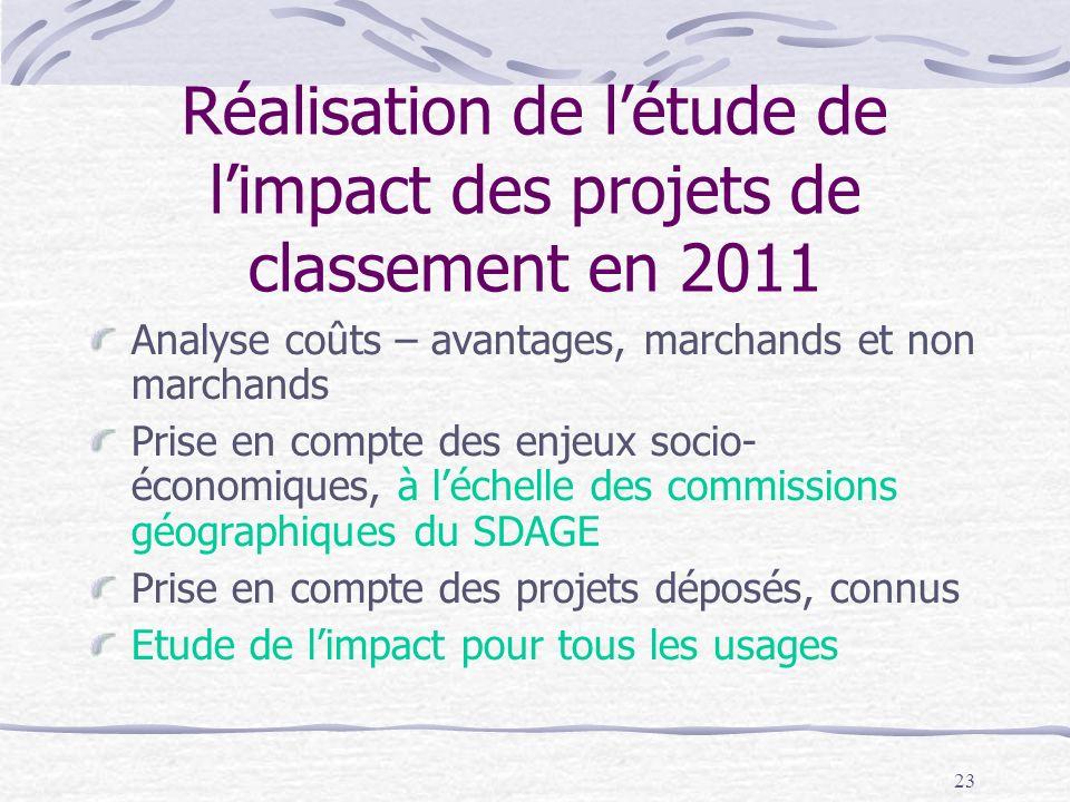 Réalisation de l'étude de l'impact des projets de classement en 2011