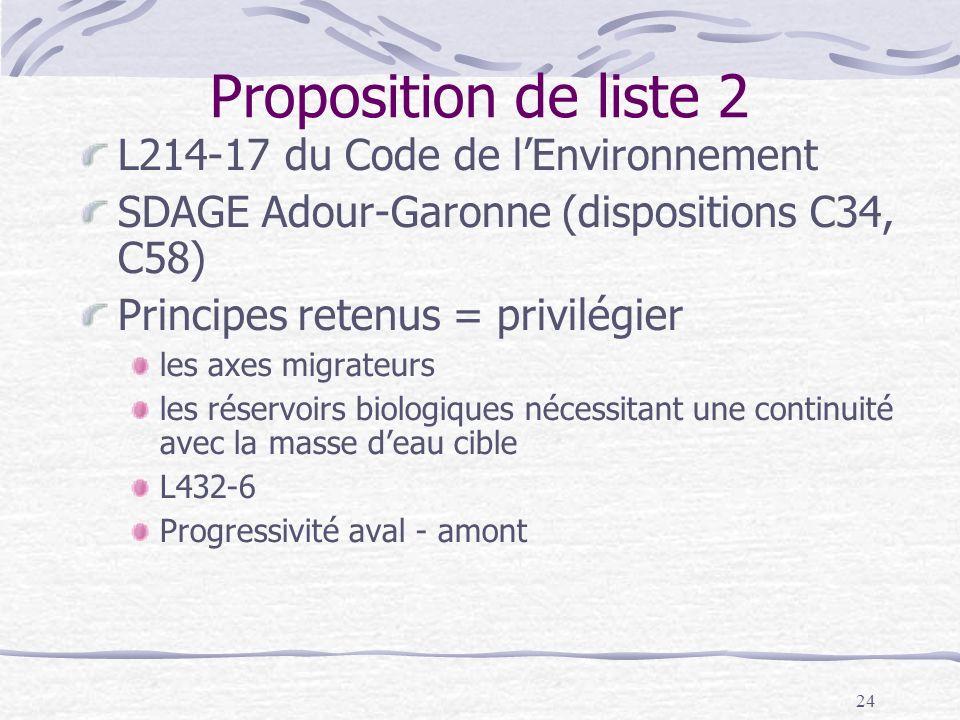 Proposition de liste 2 L214-17 du Code de l'Environnement
