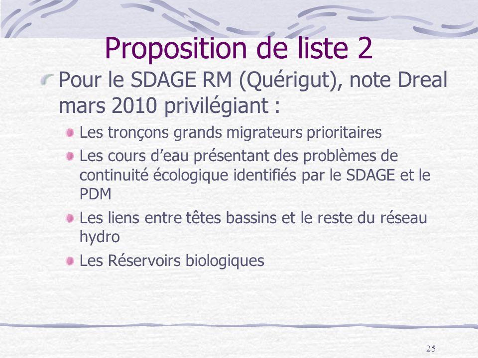 Proposition de liste 2 Pour le SDAGE RM (Quérigut), note Dreal mars 2010 privilégiant : Les tronçons grands migrateurs prioritaires.