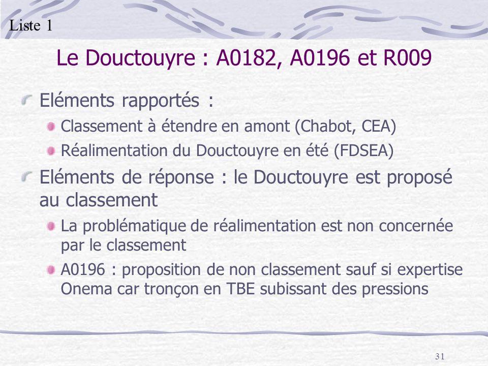 Le Douctouyre : A0182, A0196 et R009 Eléments rapportés :