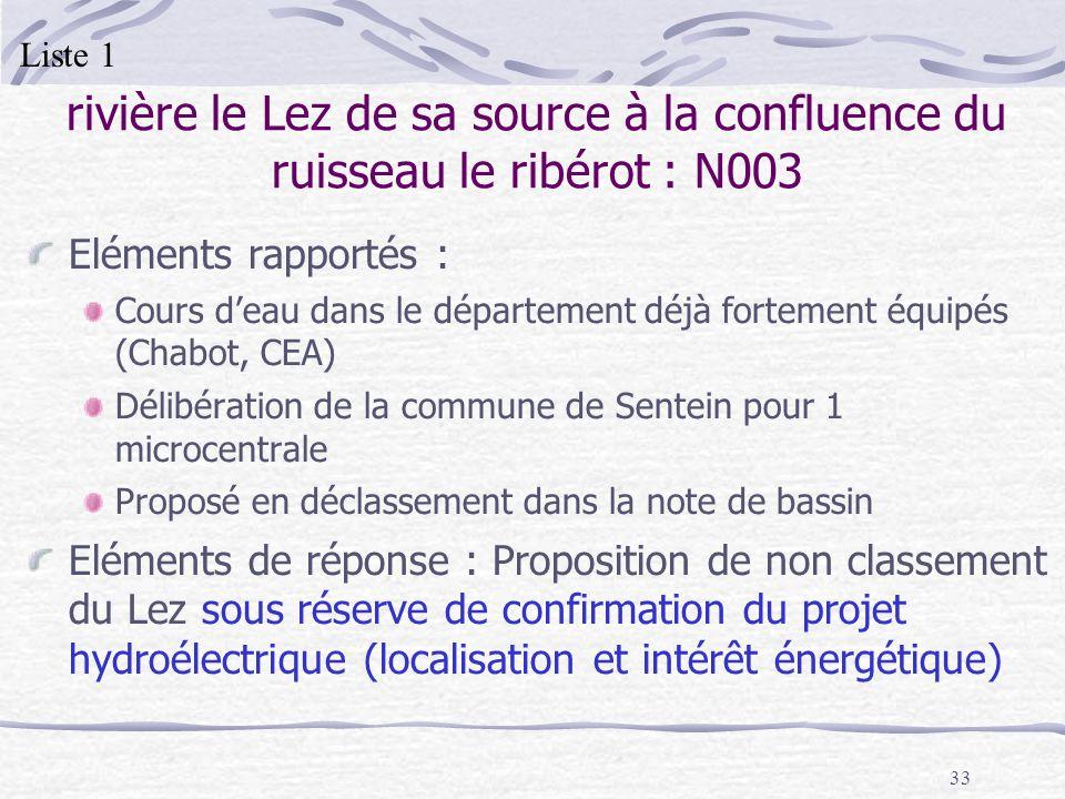 Liste 1 rivière le Lez de sa source à la confluence du ruisseau le ribérot : N003. Eléments rapportés :