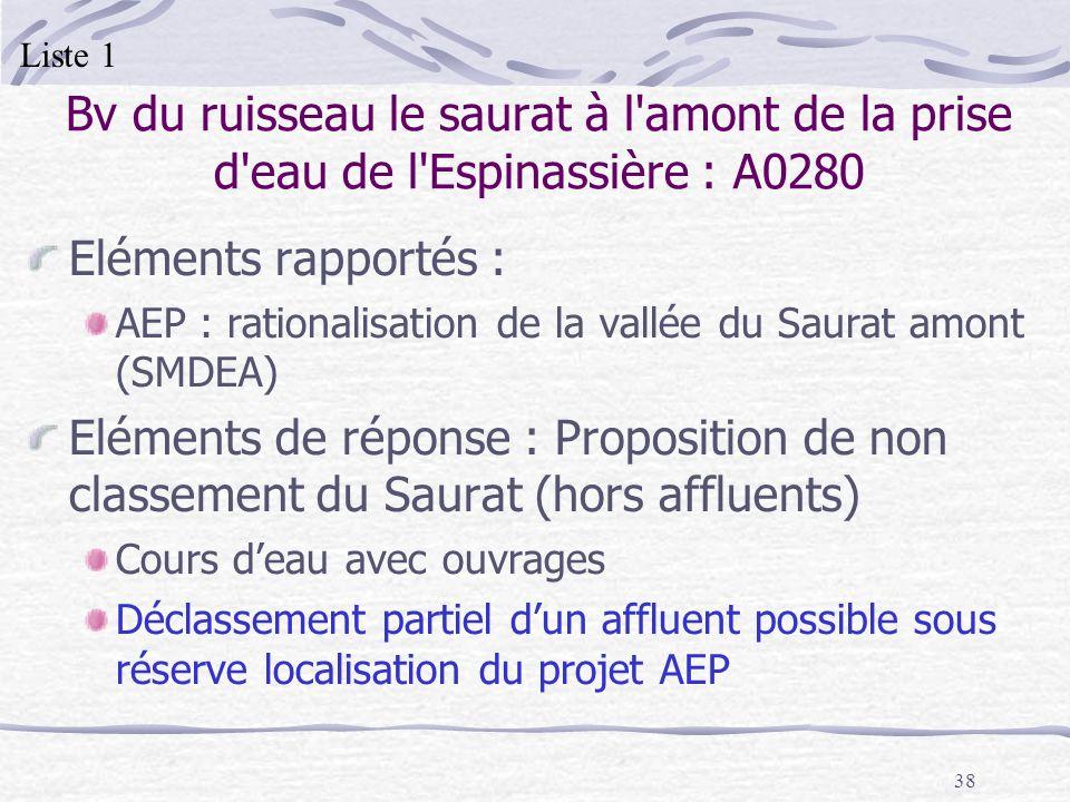 Liste 1 Bv du ruisseau le saurat à l amont de la prise d eau de l Espinassière : A0280. Eléments rapportés :