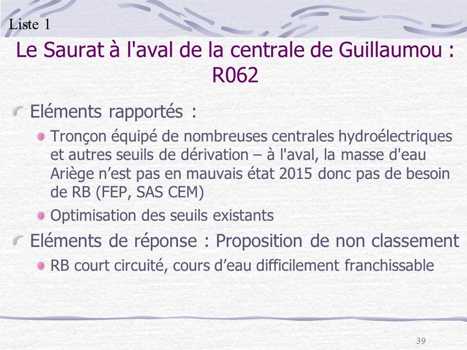 Le Saurat à l aval de la centrale de Guillaumou : R062
