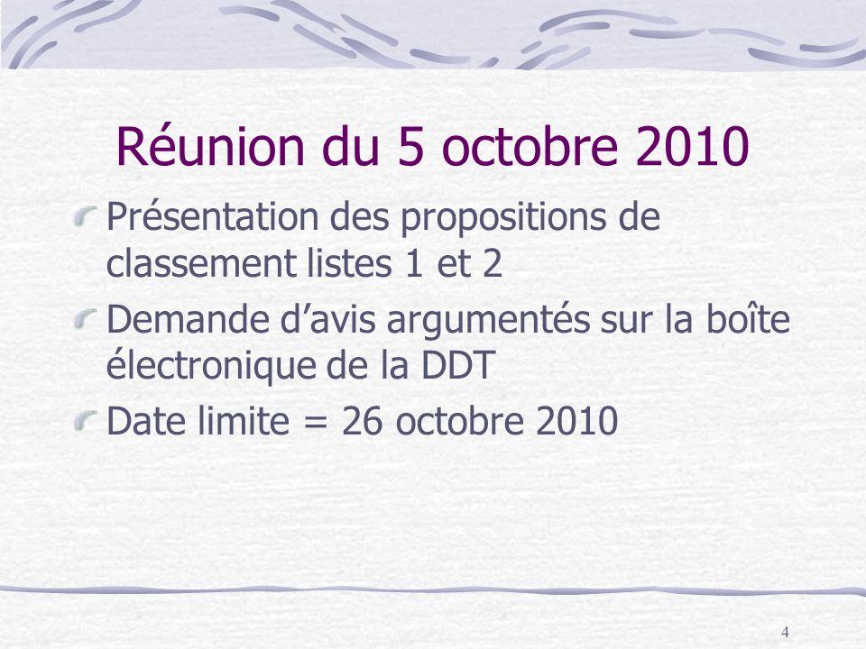 Réunion du 5 octobre 2010 Présentation des propositions de classement listes 1 et 2. Demande d'avis argumentés sur la boîte électronique de la DDT.