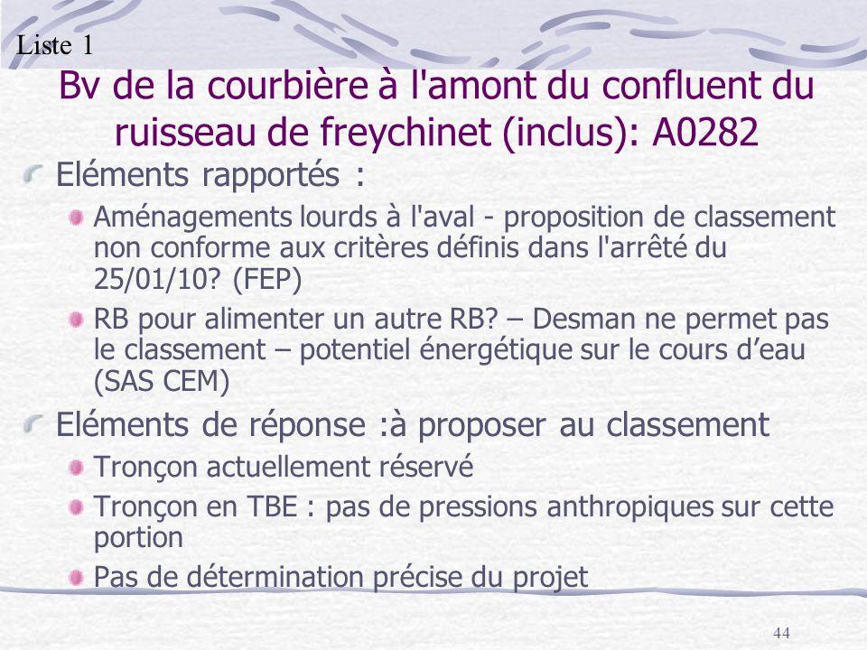Bv de la courbière à l amont du confluent du ruisseau de freychinet (inclus): A0282
