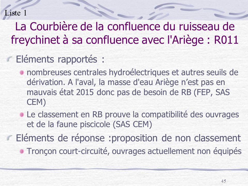 Liste 1 La Courbière de la confluence du ruisseau de freychinet à sa confluence avec l Ariège : R011.