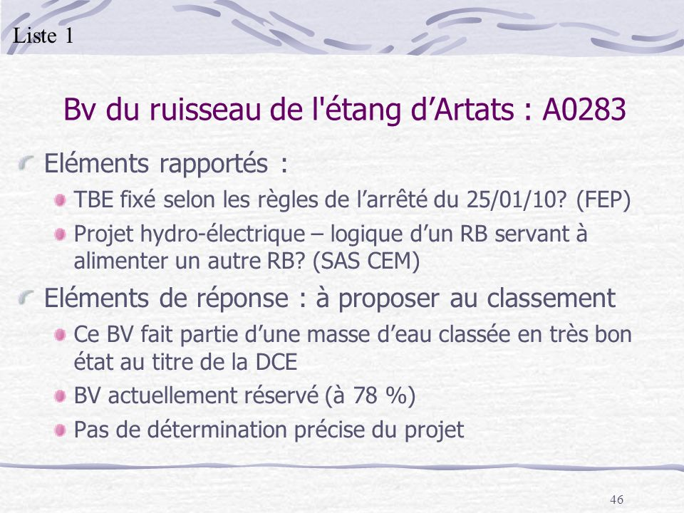 Bv du ruisseau de l étang d'Artats : A0283