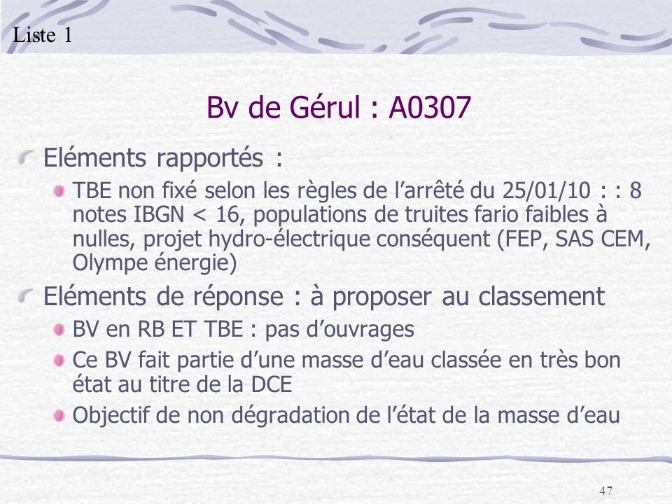 Bv de Gérul : A0307 Eléments rapportés :