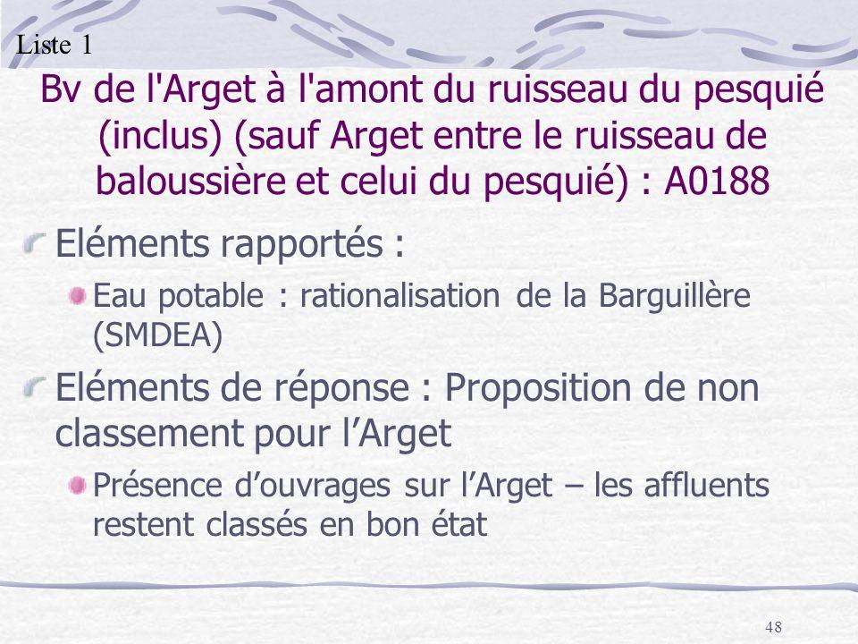 Eléments de réponse : Proposition de non classement pour l'Arget