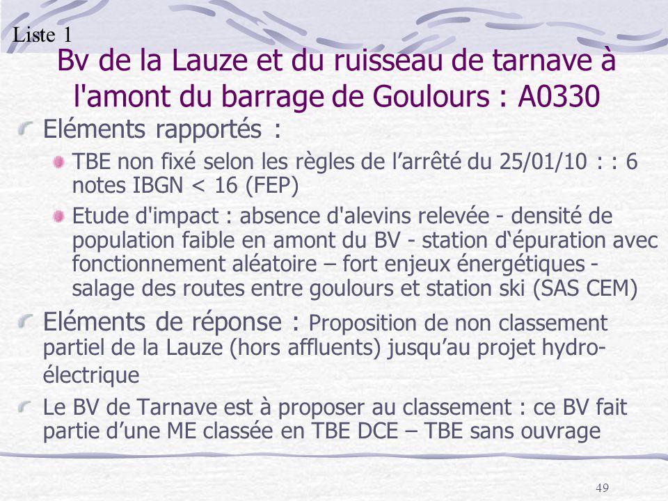 Bv de la Lauze et du ruisseau de tarnave à l amont du barrage de Goulours : A0330